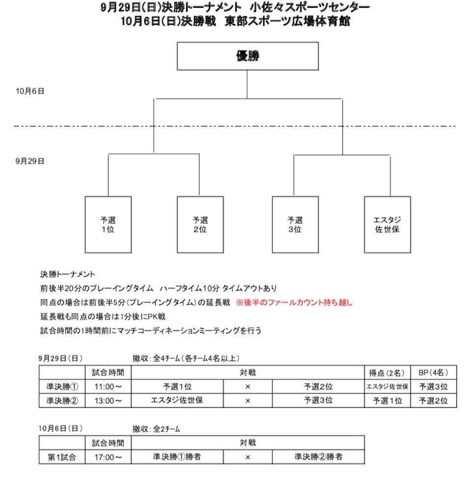 f:id:kaeteku2019:20190925123443j:image