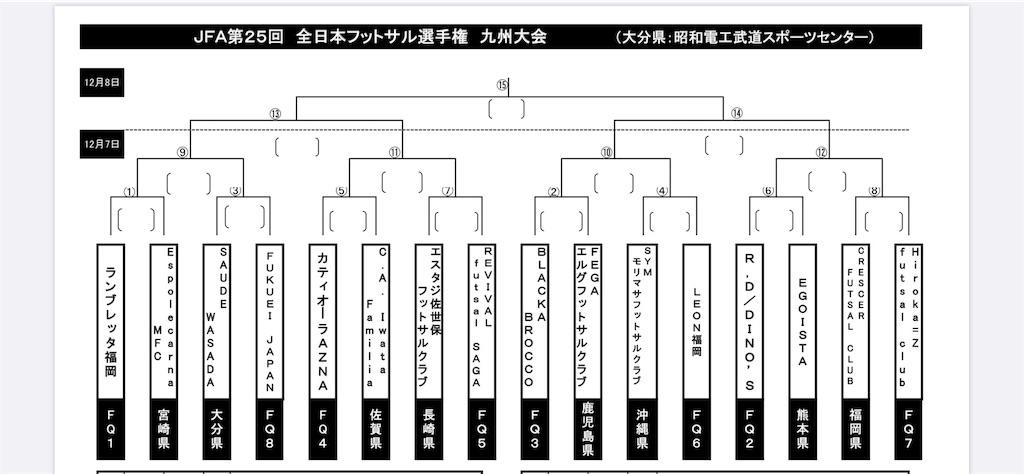 f:id:kaeteku2019:20191201194700j:image