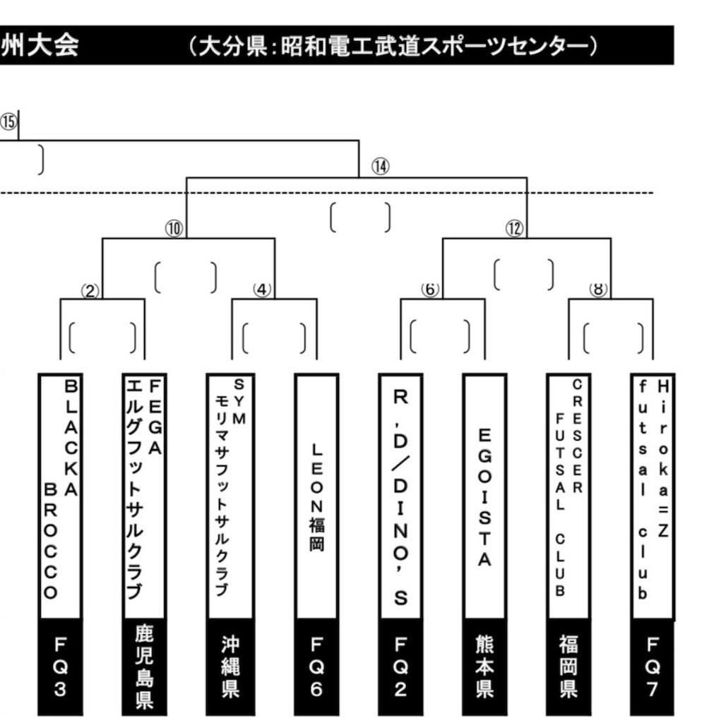 f:id:kaeteku2019:20191201194738j:image