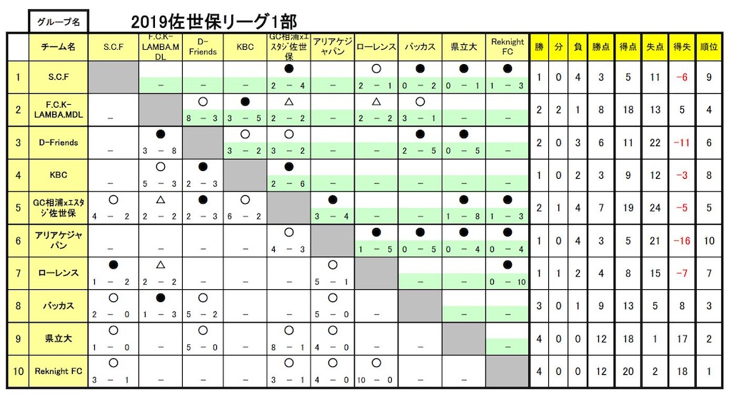 f:id:kaeteku2019:20191206004759j:image