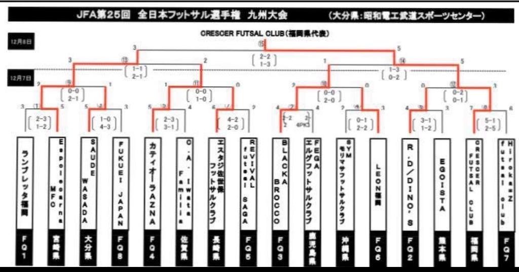 f:id:kaeteku2019:20191225221459j:image