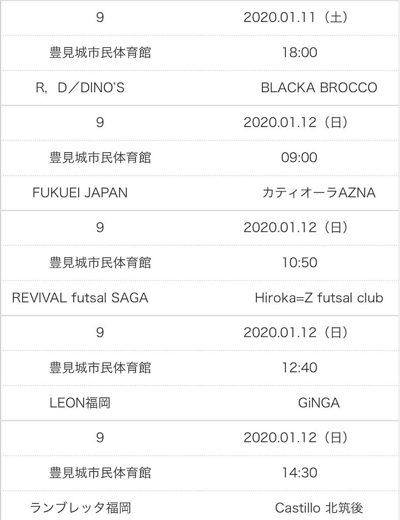 f:id:kaeteku2019:20200109113043j:image