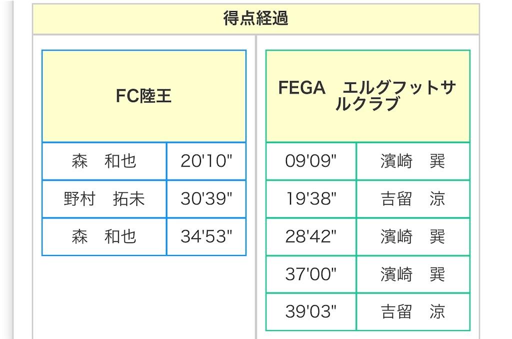 f:id:kaeteku2019:20200116121555j:image