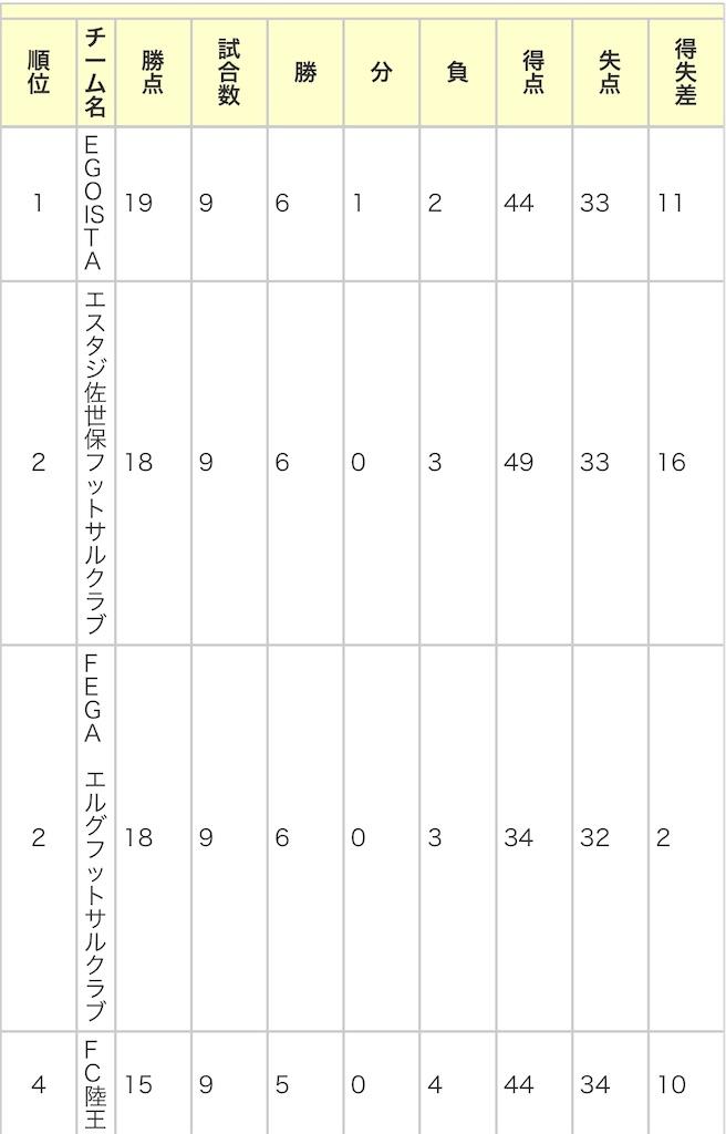 f:id:kaeteku2019:20200116121754j:image