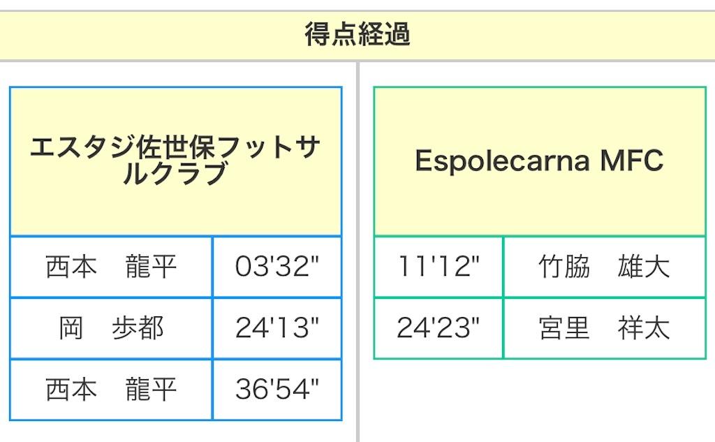 f:id:kaeteku2019:20200128211457j:image