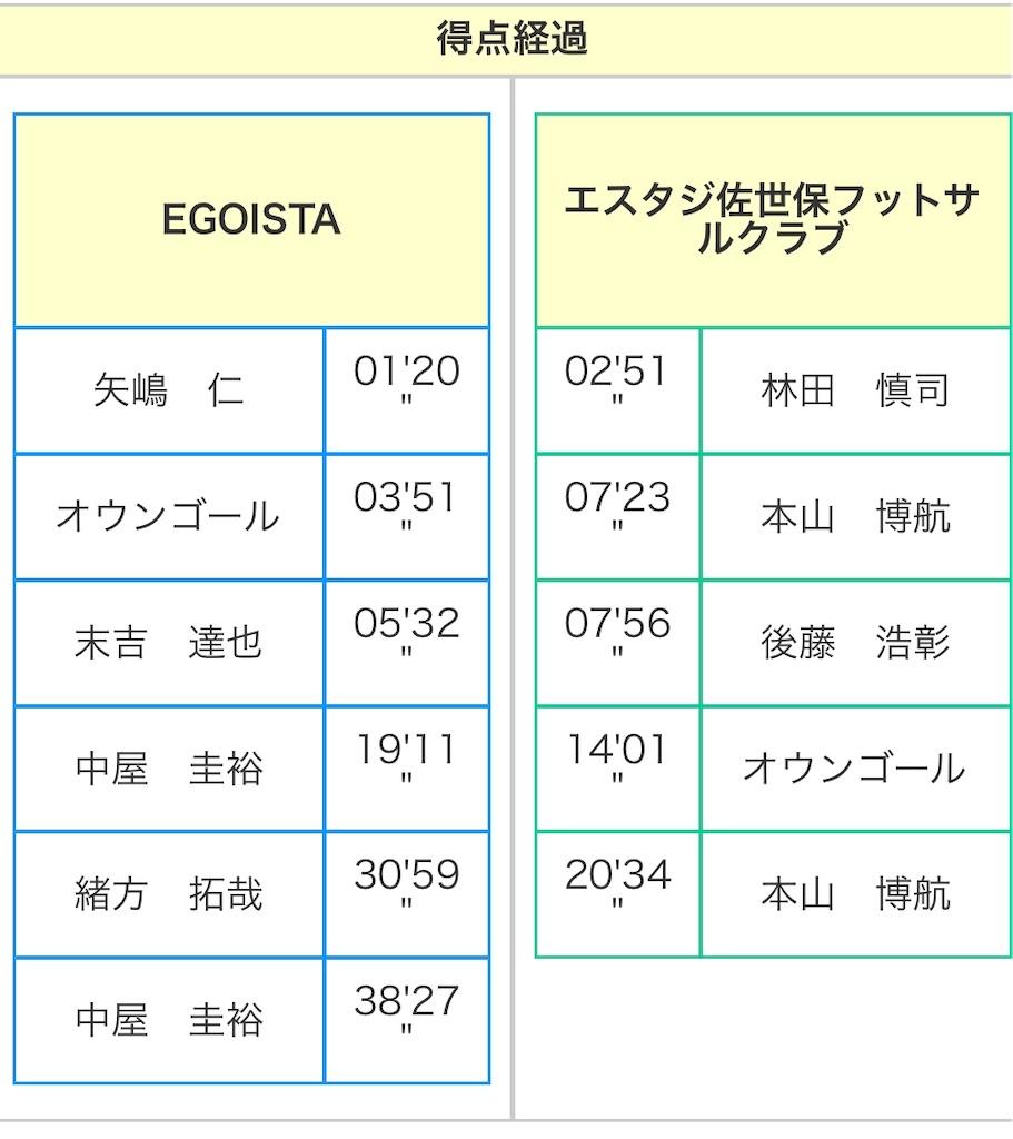f:id:kaeteku2019:20200128211511j:image