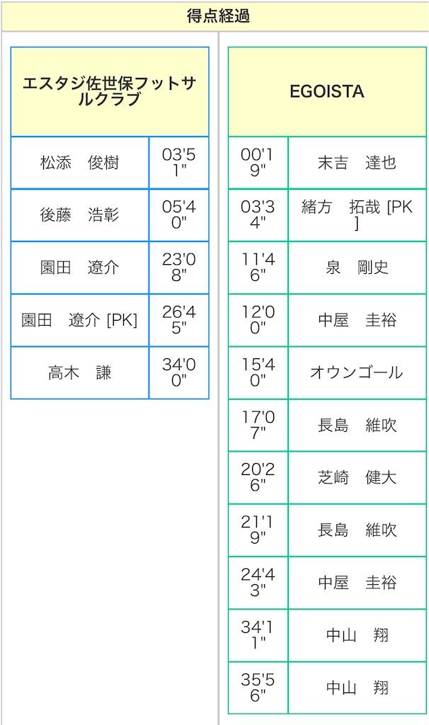 f:id:kaeteku2019:20200128211518j:image