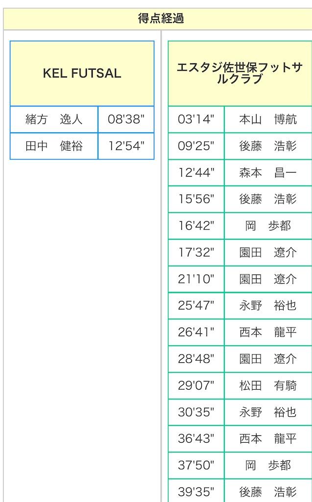 f:id:kaeteku2019:20200128211536j:image