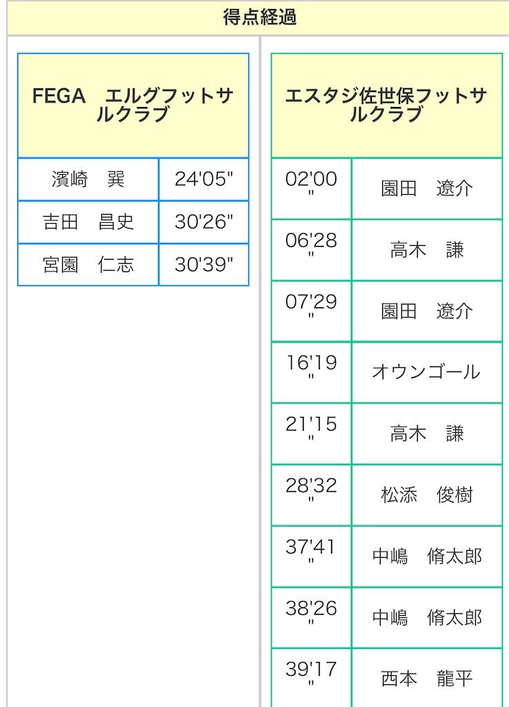 f:id:kaeteku2019:20200128211543j:image