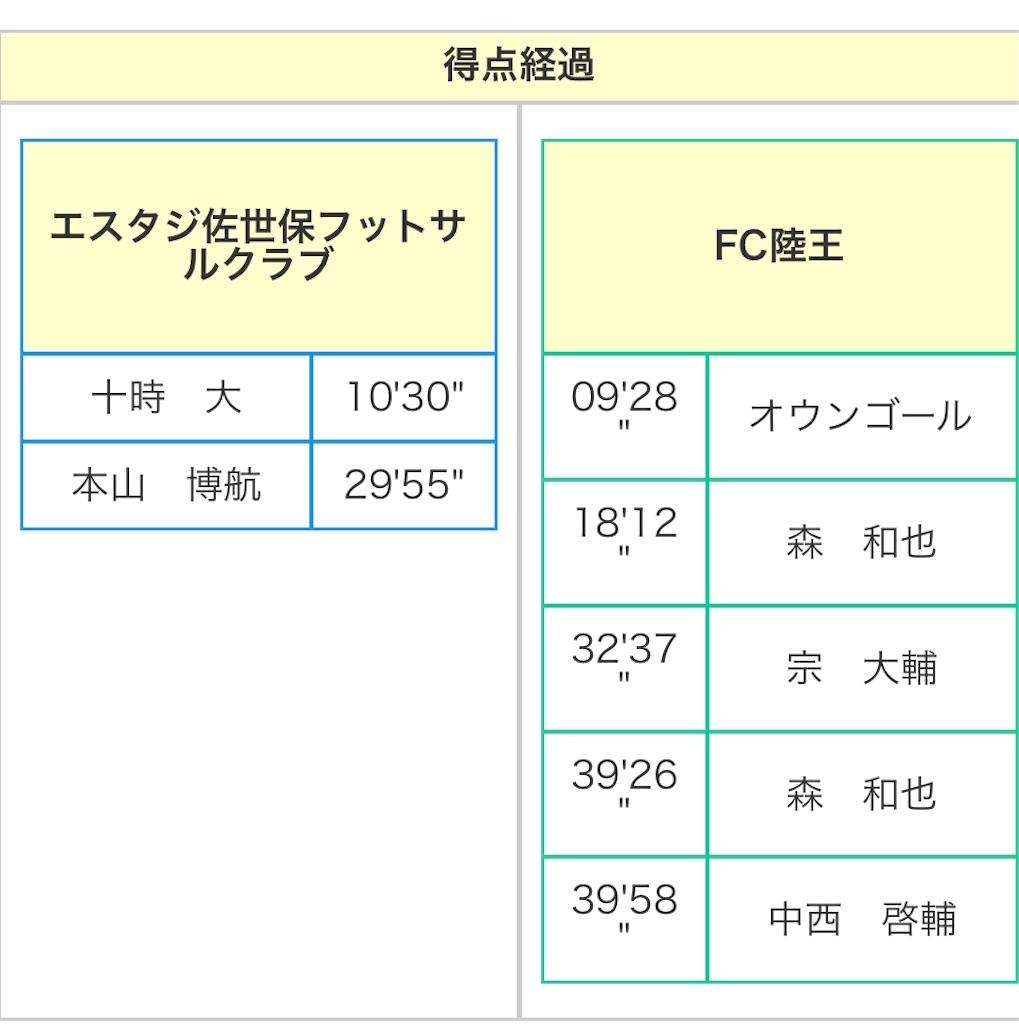 f:id:kaeteku2019:20200128211545j:image