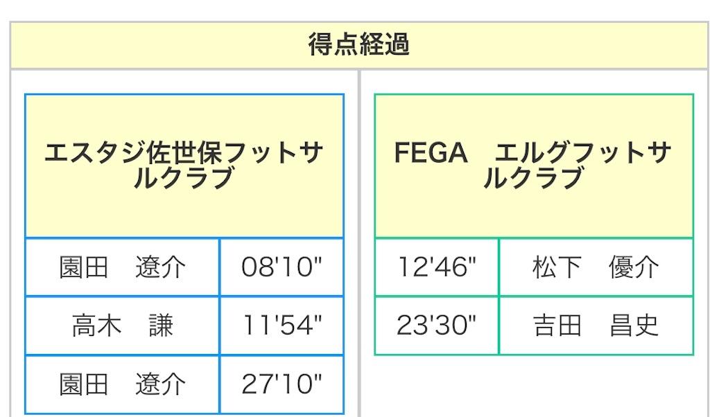 f:id:kaeteku2019:20200128211548j:image
