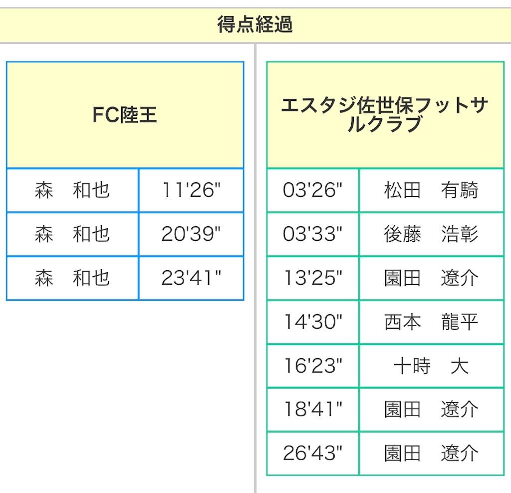 f:id:kaeteku2019:20200128211616j:image