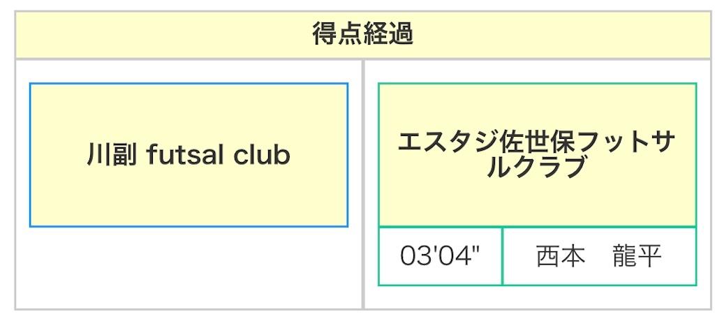 f:id:kaeteku2019:20200128211628j:image