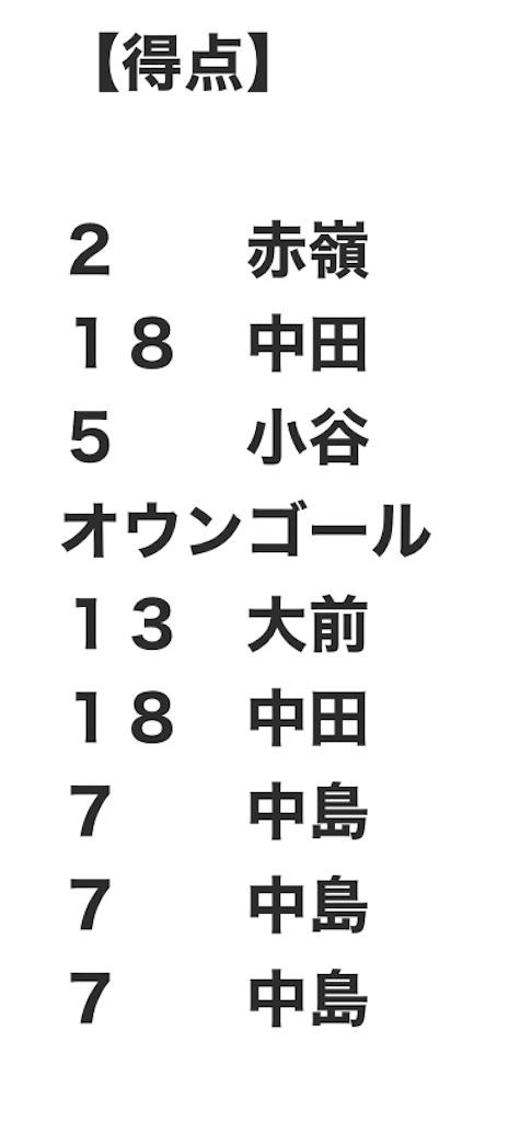 f:id:kaeteku2019:20200211080626j:image