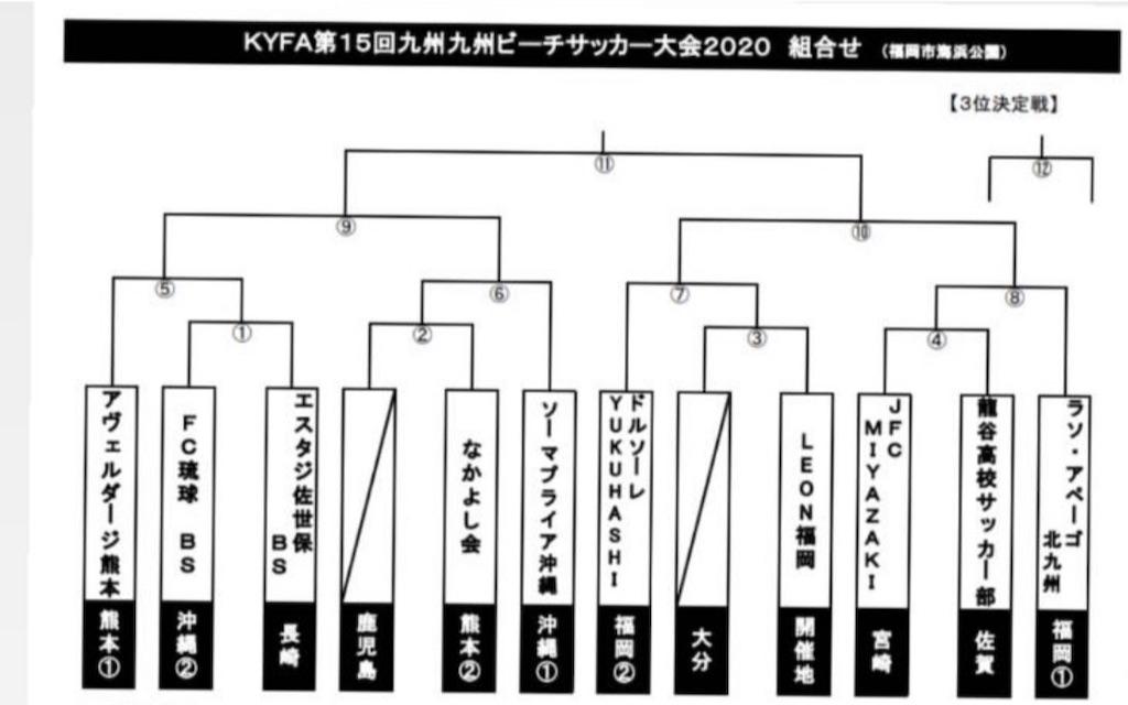 f:id:kaeteku2019:20200716122110j:image