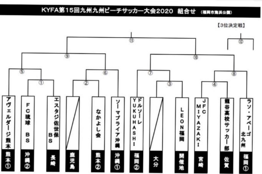 f:id:kaeteku2019:20200722111131j:image