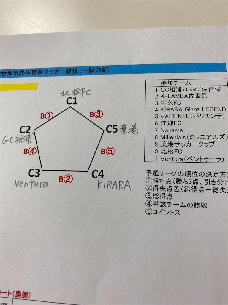 f:id:kaeteku2019:20200916122453j:image