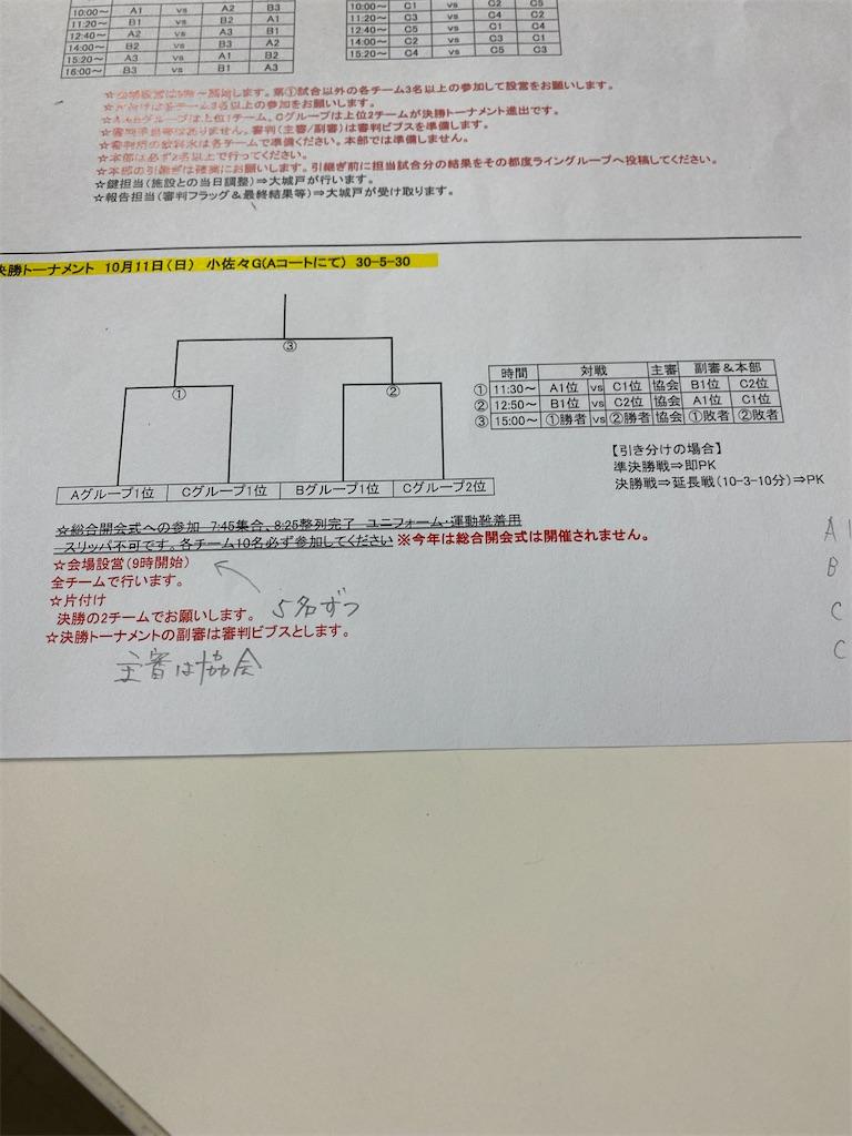 f:id:kaeteku2019:20200916123513j:image