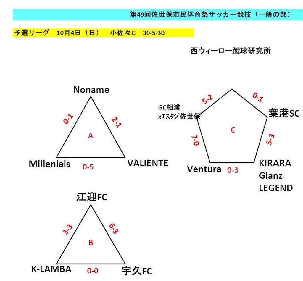 f:id:kaeteku2019:20201010093552j:image