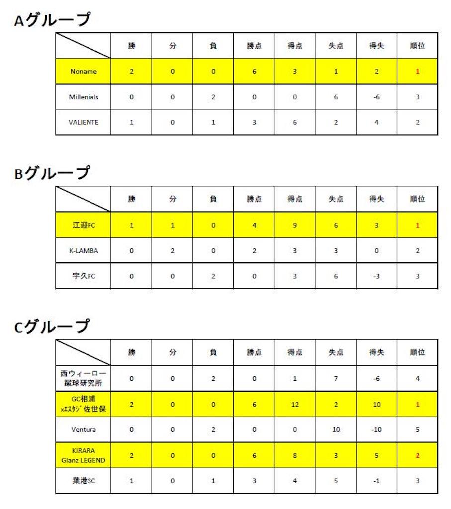 f:id:kaeteku2019:20201010094404j:image
