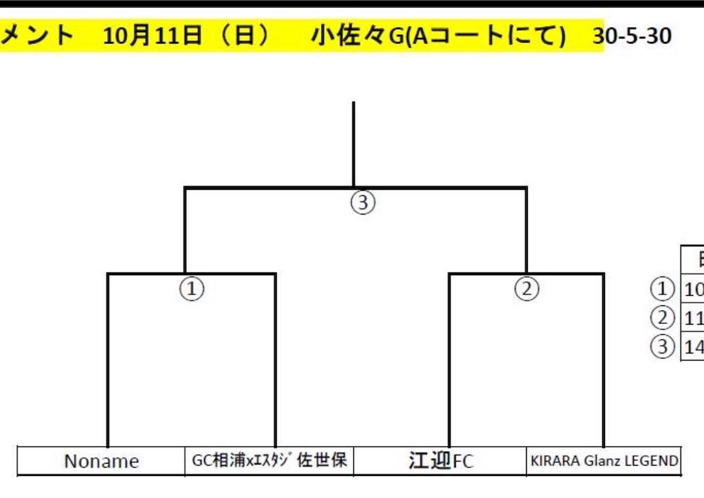f:id:kaeteku2019:20201010094455j:image
