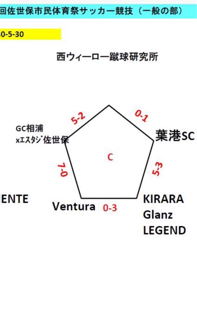 f:id:kaeteku2019:20201012093548j:image