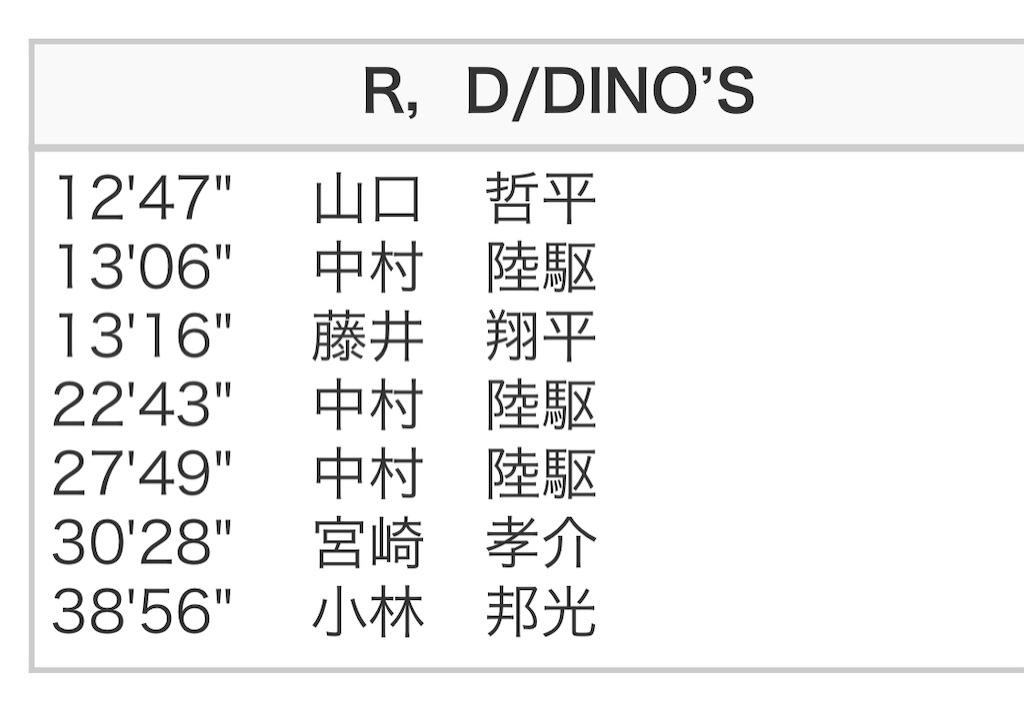 f:id:kaeteku2019:20201104083313j:image