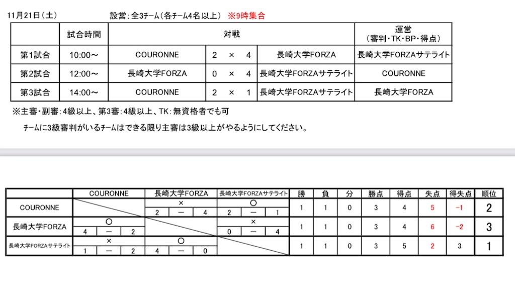f:id:kaeteku2019:20201121152152j:image