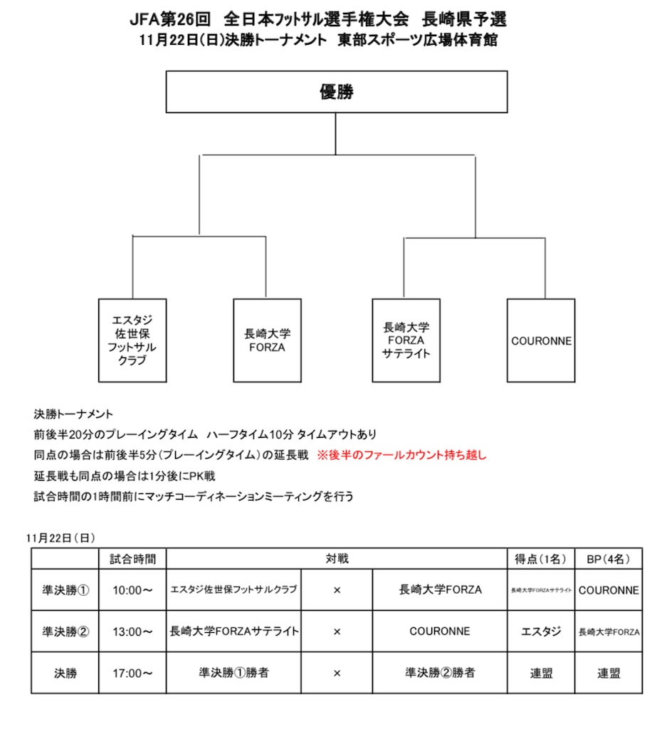 f:id:kaeteku2019:20201121152155j:image
