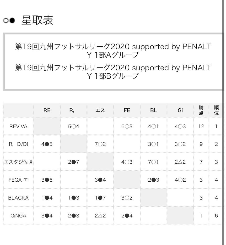 f:id:kaeteku2019:20201126114719j:image