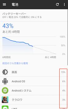 アプリの電池の消費量確認