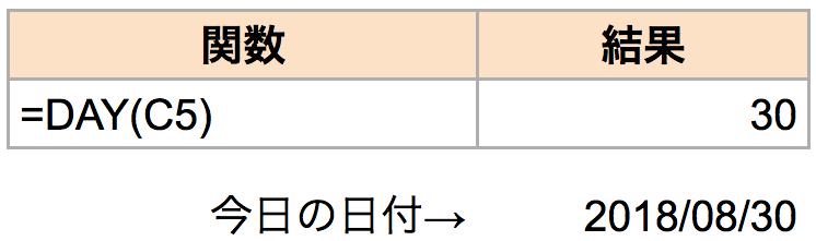 f:id:kafukax:20180831120429p:plain