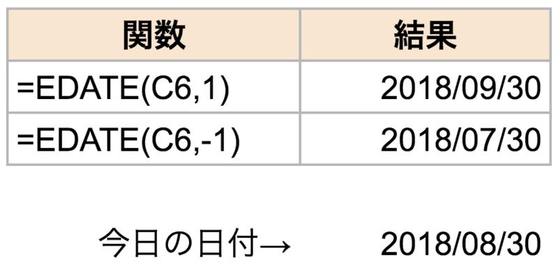 f:id:kafukax:20180831120452p:plain