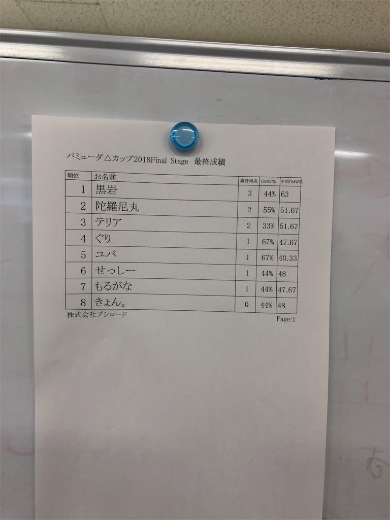 f:id:kagami_setsuna:20180821211840j:image