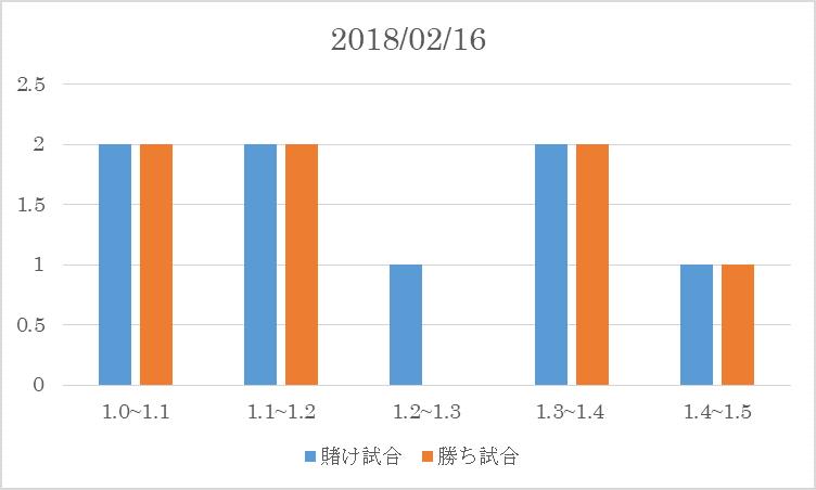 f:id:kagawaandminami:20180217000754p:plain