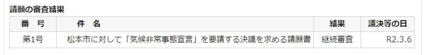 f:id:kagayakikai:20200328102228j:plain