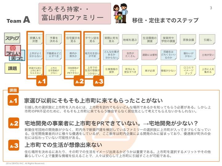 f:id:kagayataku:20160802201940j:plain