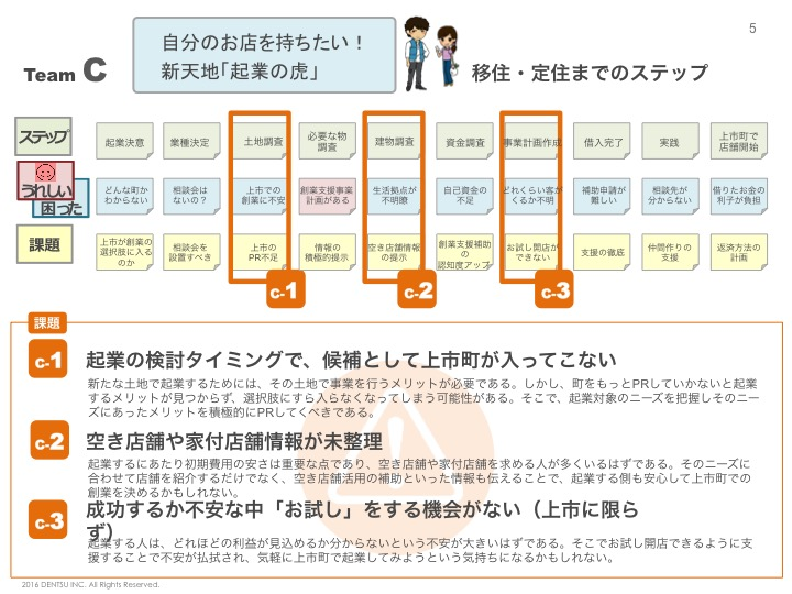 f:id:kagayataku:20160802202027j:plain