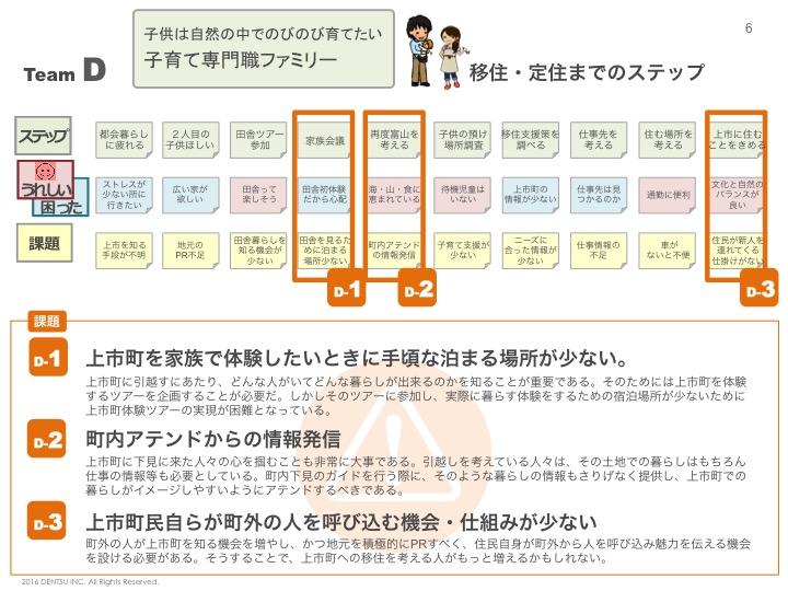 f:id:kagayataku:20160802202041j:plain
