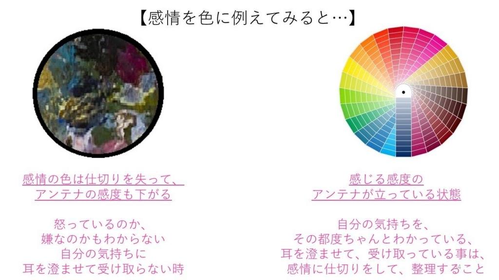 f:id:kagehinata-hari:20170622172545j:plain