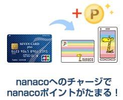 nanacoへのチャージでもポイントが貯まる!