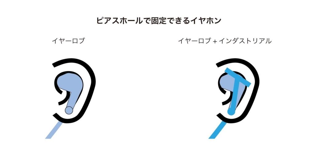 f:id:kagewasabi:20180806162137j:plain