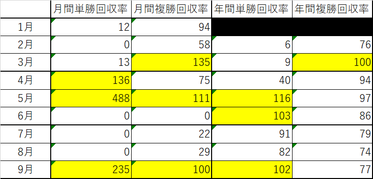 f:id:kago26:20180930180110p:plain