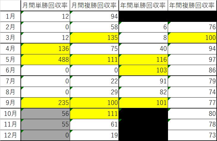 f:id:kago26:20181228164345p:plain