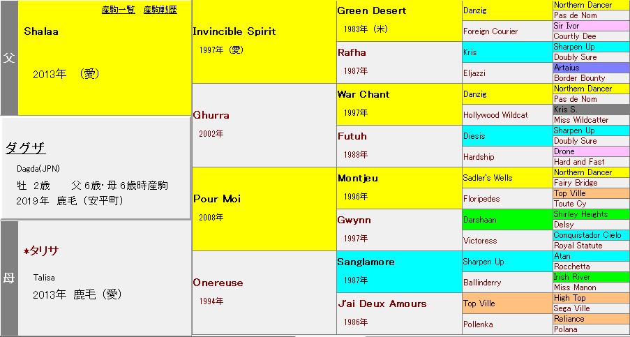 f:id:kago26:20210611230304p:plain