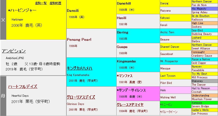 f:id:kago26:20210612005055p:plain