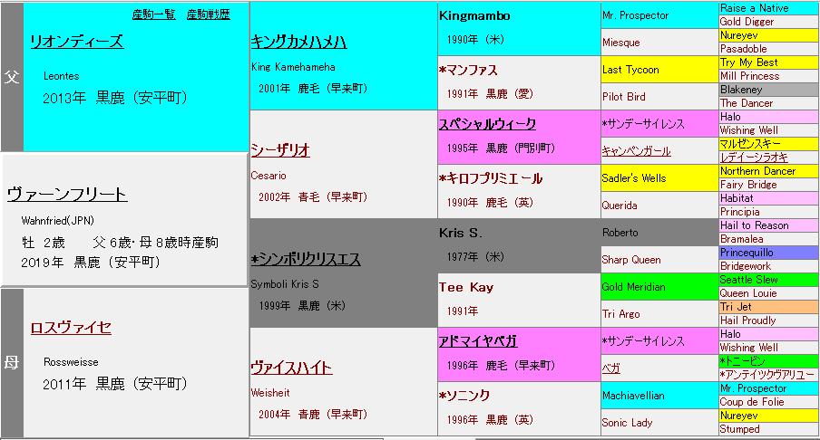 f:id:kago26:20210612005153p:plain