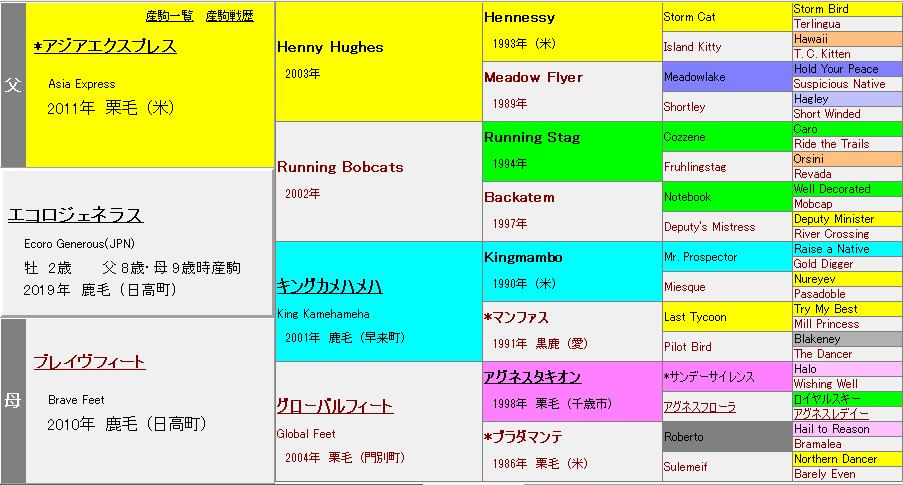 f:id:kago26:20210612022842p:plain
