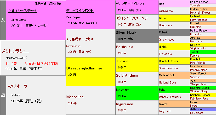f:id:kago26:20210612192135p:plain