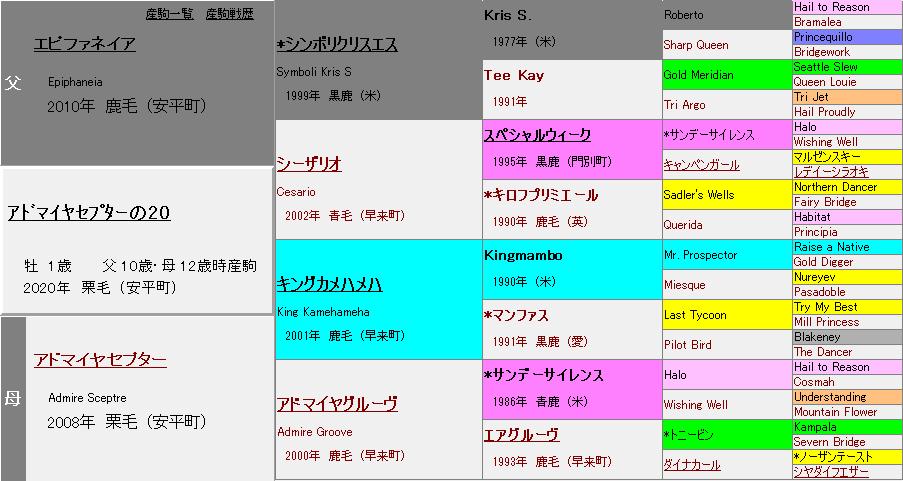 f:id:kago26:20210619220202p:plain
